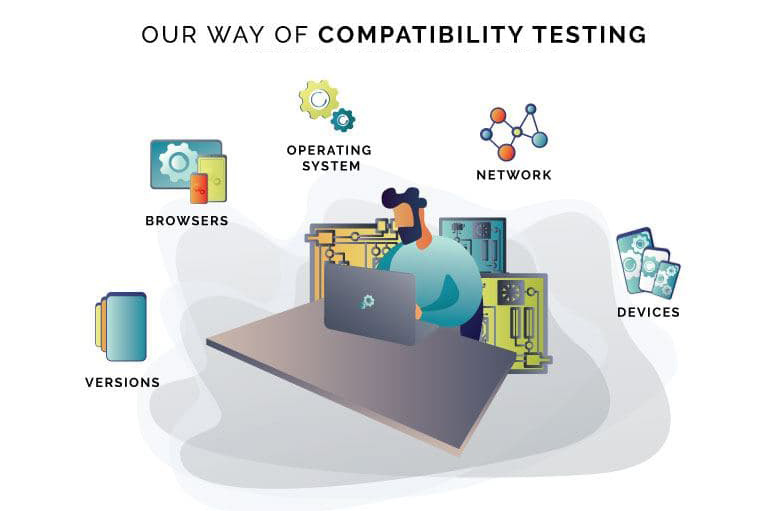 Compatibility Testing Services